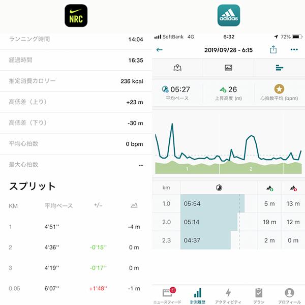 比較3|走った記録の詳細、ペース・ラップタイムの振り返り