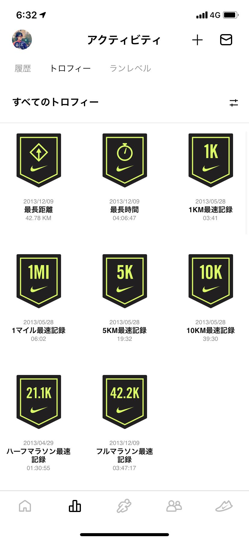 ここが優れている!|Nike Run Club